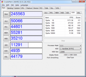 FX8300.CristalMark-D2D